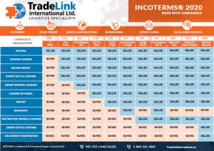 TradeLink Incoterms 2020_handy guide